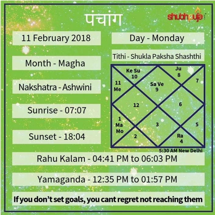 Shubhpuja.com 11 February panchang (1)