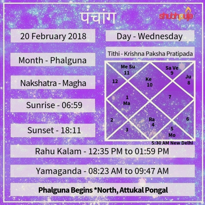 Shubhpuja.com 20 February panchang (1)
