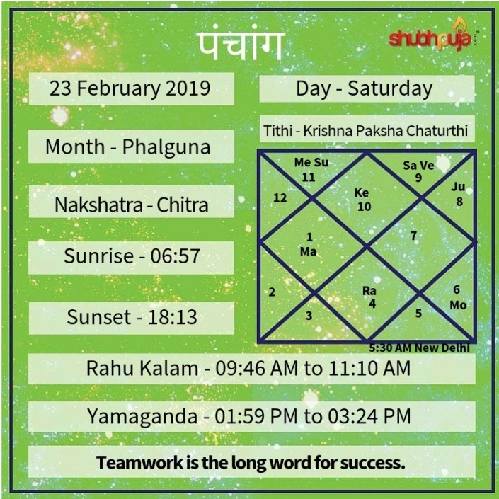 Astrology « Shubhpuja com