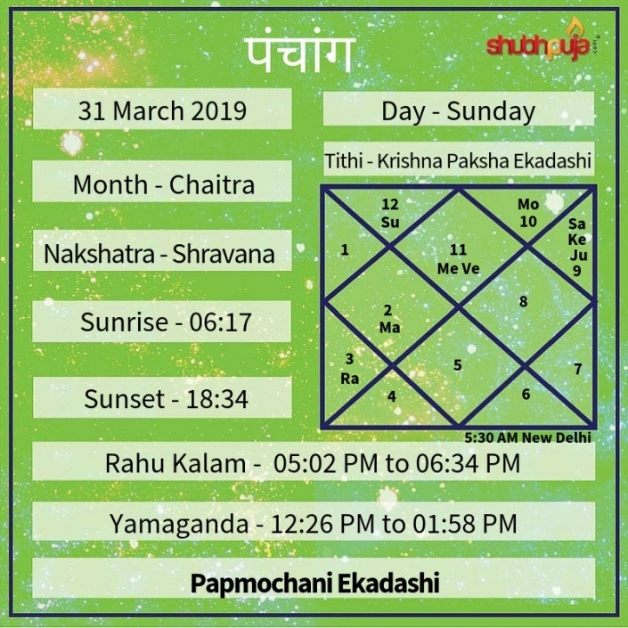Shubhpuja.com 31 March panchang (1)