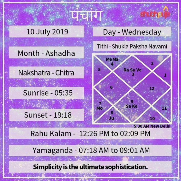 Shubhpuja.com 10 July panchang (2)