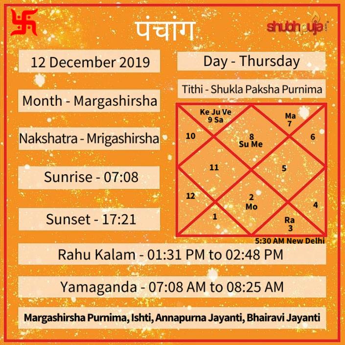 Shubhpuja.com 12 December panchang