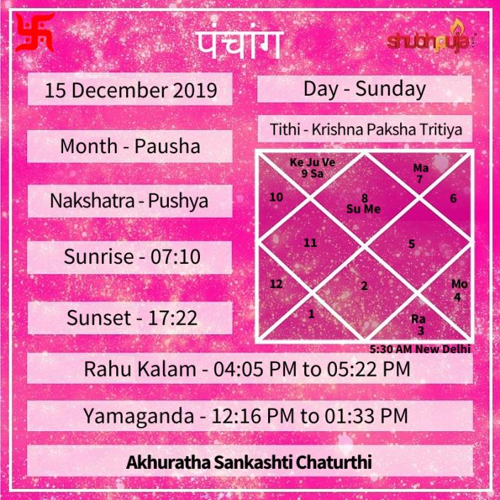 Shubhpuja.com 15 December panchang