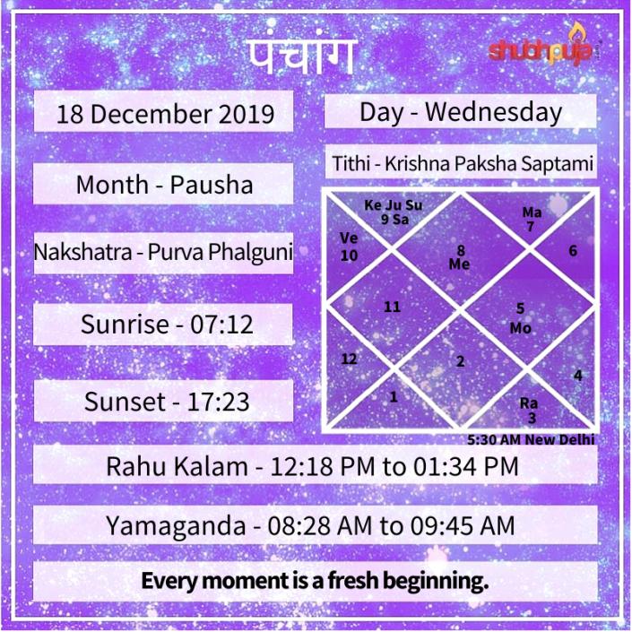 Shubhpuja.com 18 December panchang