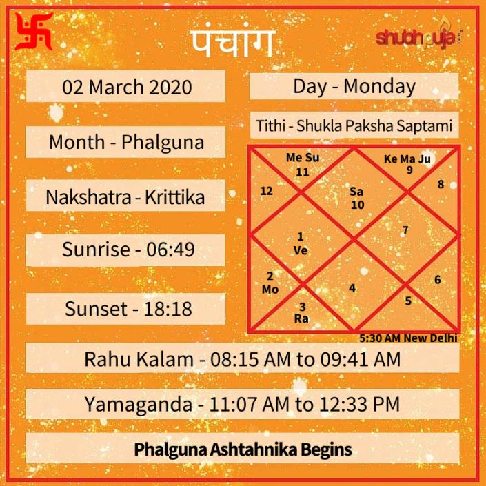 Shubhpuja.com 02 March panchang
